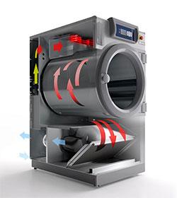 fornitura e montaggio asciugatrici a gas padova